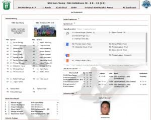 Spielbericht U17 Gars vs. Hollabrunn B