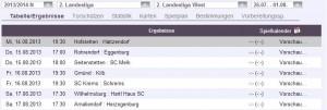 2. Landesliga West