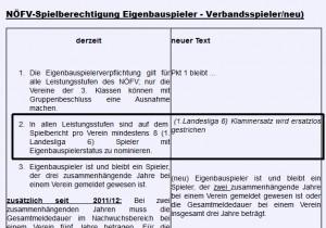Textgegenüberstellung Eigenbauspielerregelung alt vs. neu